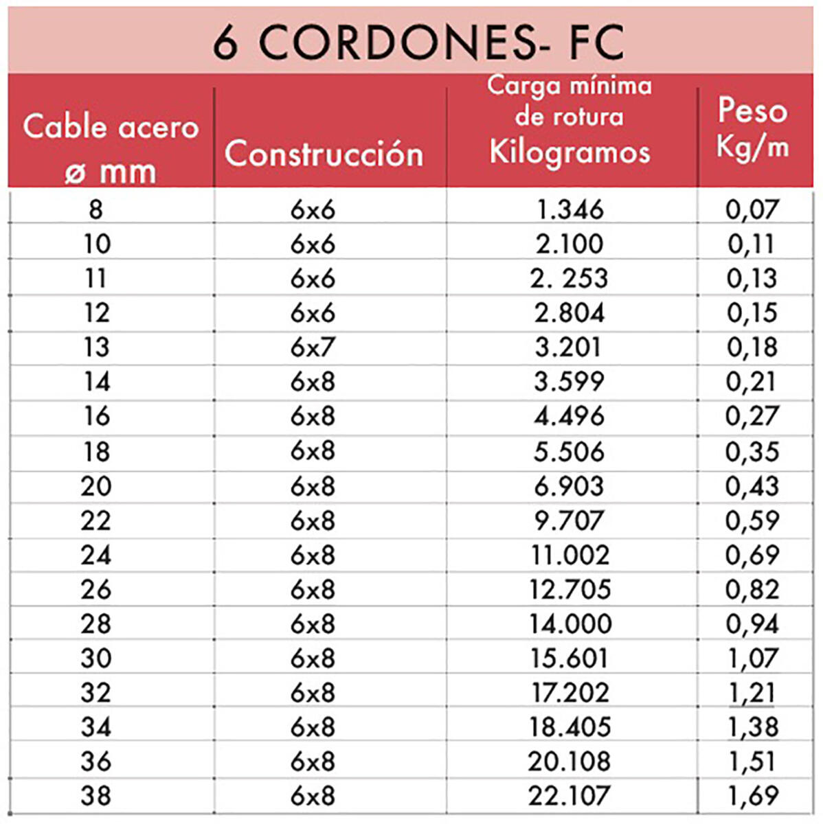 6-cordones-fc
