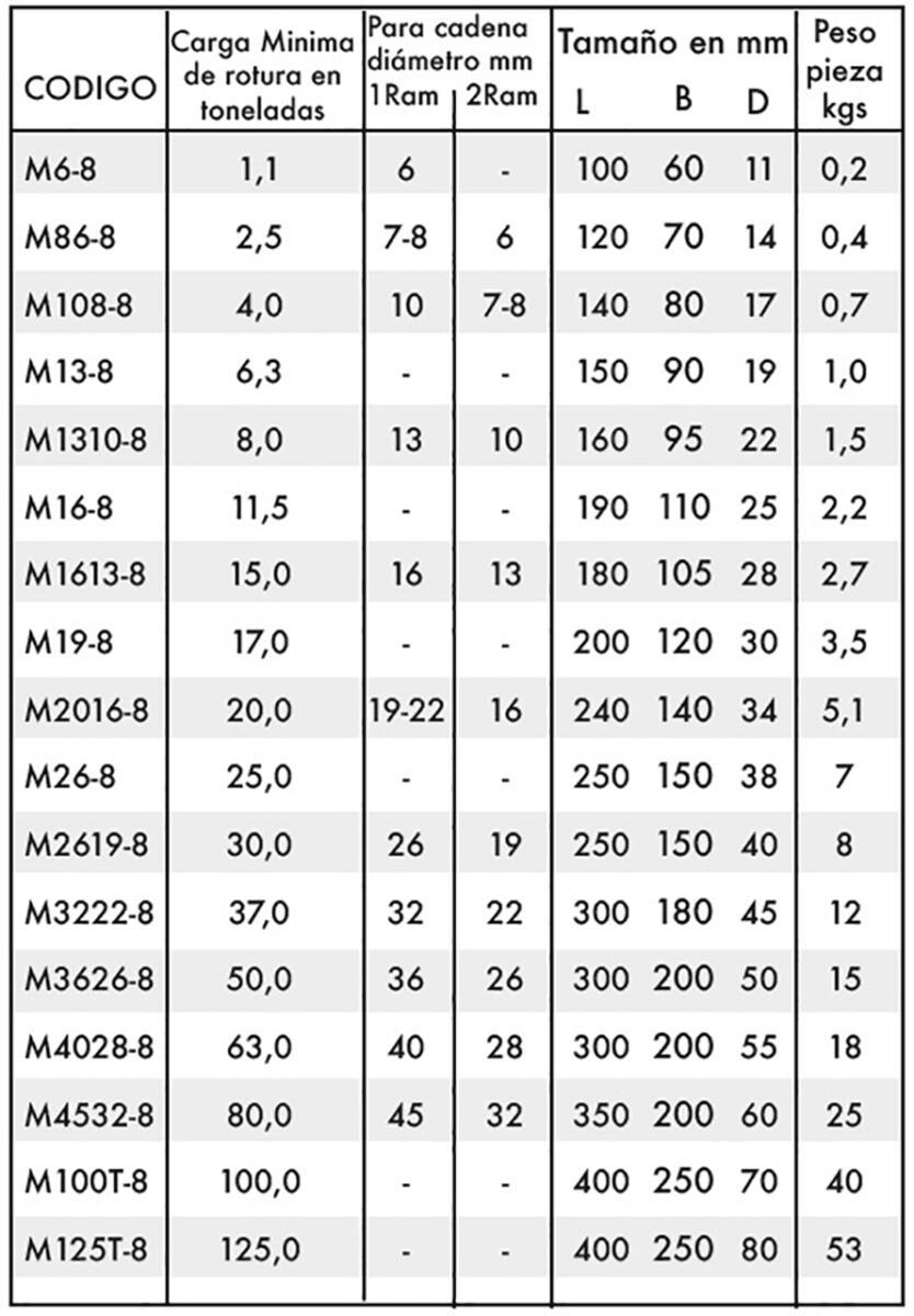 ANILLA MAESTRA M - 80