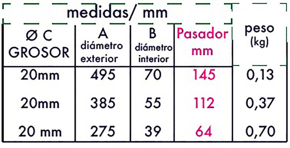 ARANDELAS FIJADORAS DE CABLE-2