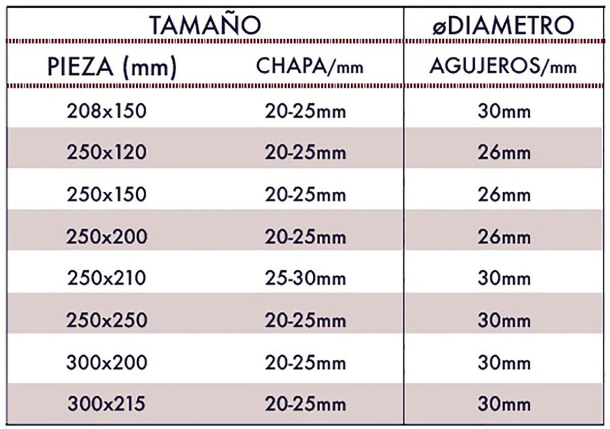 CALONES TRIÁNGULOS RECTANGULOS