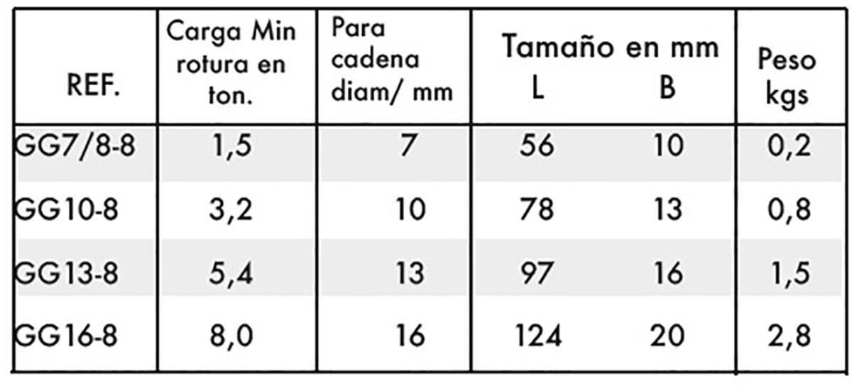 CONEXIÓN DIRECTA GG Gancho paralelo 80